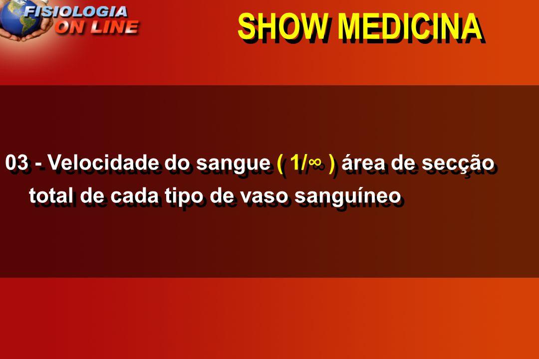 SHOW MEDICINA 03 - Velocidade do sangue ( 1/∞ ) área de secção total de cada tipo de vaso sanguíneo