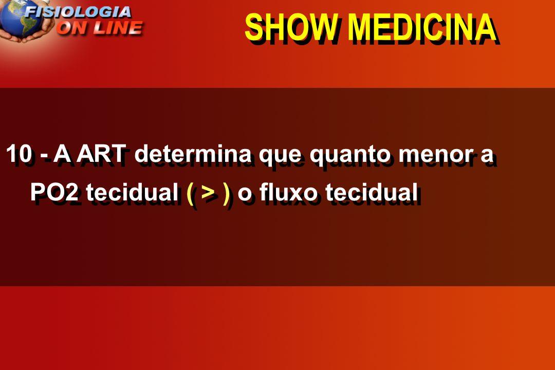 SHOW MEDICINA 10 - A ART determina que quanto menor a PO2 tecidual ( > ) o fluxo tecidual