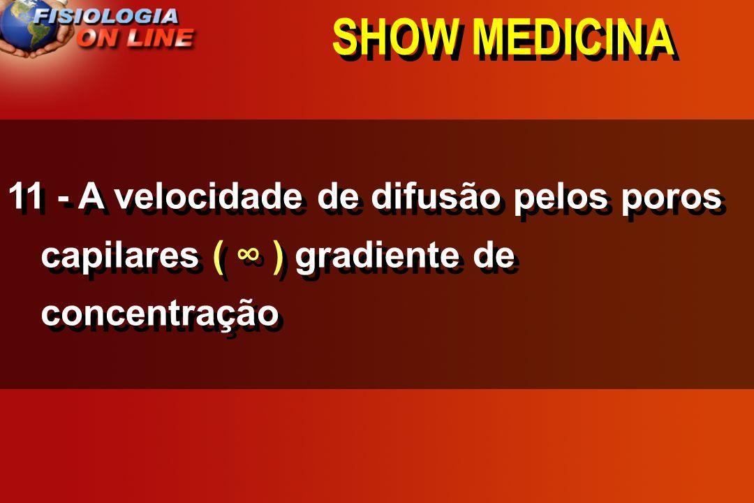 SHOW MEDICINA 11 - A velocidade de difusão pelos poros capilares ( ∞ ) gradiente de concentração