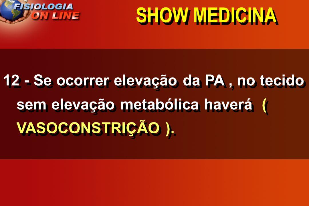 SHOW MEDICINA12 - Se ocorrer elevação da PA , no tecido sem elevação metabólica haverá ( VASOCONSTRIÇÃO ).