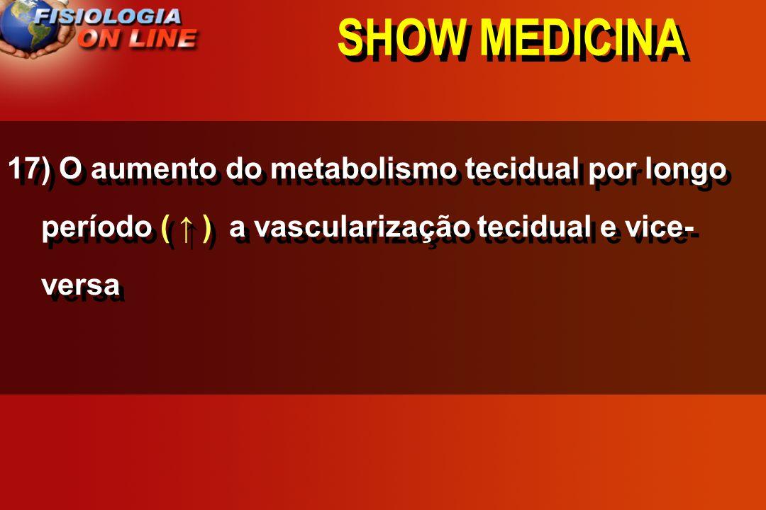SHOW MEDICINA17) O aumento do metabolismo tecidual por longo período ( ↑ ) a vascularização tecidual e vice-versa.