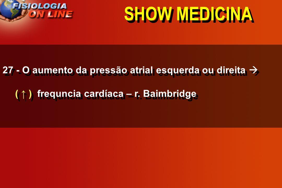 SHOW MEDICINA 27 - O aumento da pressão atrial esquerda ou direita  ( ↑ ) frequncia cardíaca – r.