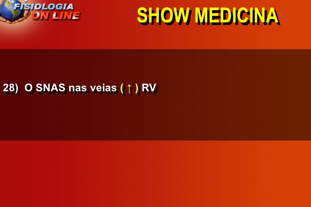 SHOW MEDICINA 28) O SNAS nas veias ( ↑ ) RV