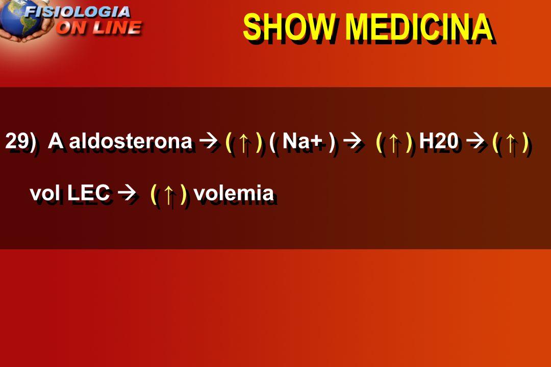 SHOW MEDICINA 29) A aldosterona  ( ↑ ) ( Na+ )  ( ↑ ) H20  ( ↑ ) vol LEC  ( ↑ ) volemia