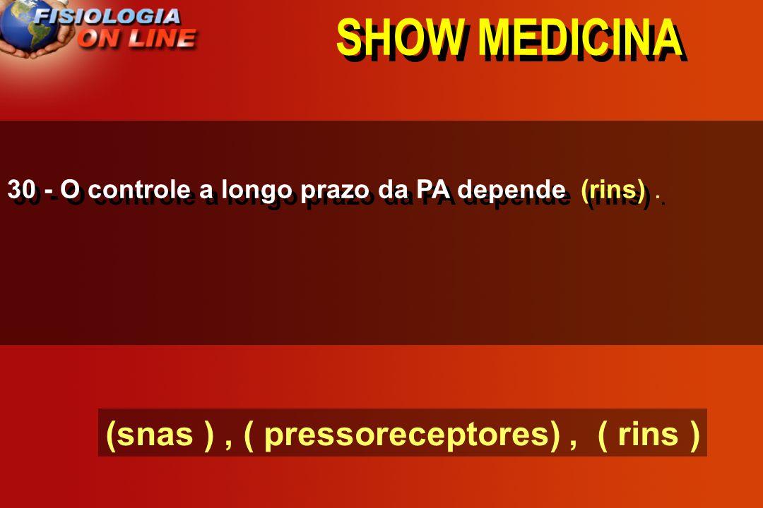SHOW MEDICINA (snas ) , ( pressoreceptores) , ( rins )