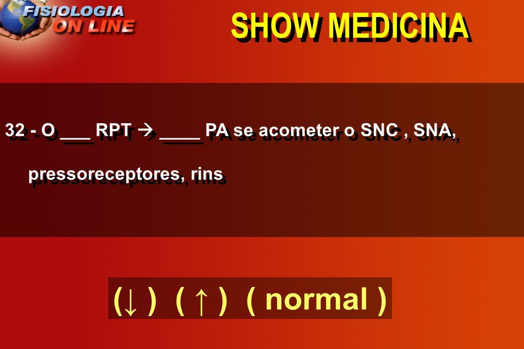SHOW MEDICINA (↓ ) ( ↑ ) ( normal )