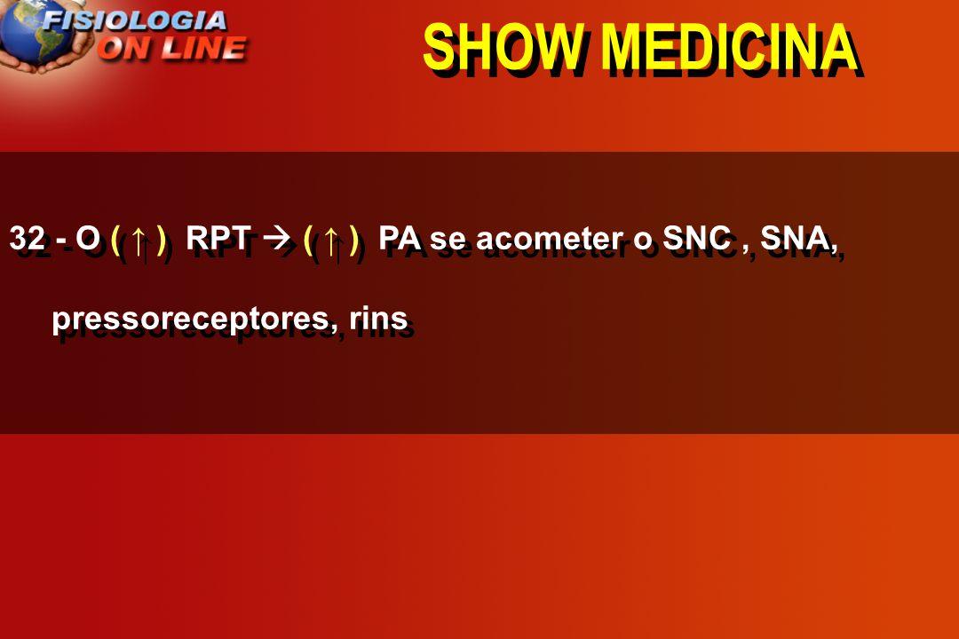 SHOW MEDICINA 32 - O ( ↑ ) RPT  ( ↑ ) PA se acometer o SNC , SNA, pressoreceptores, rins