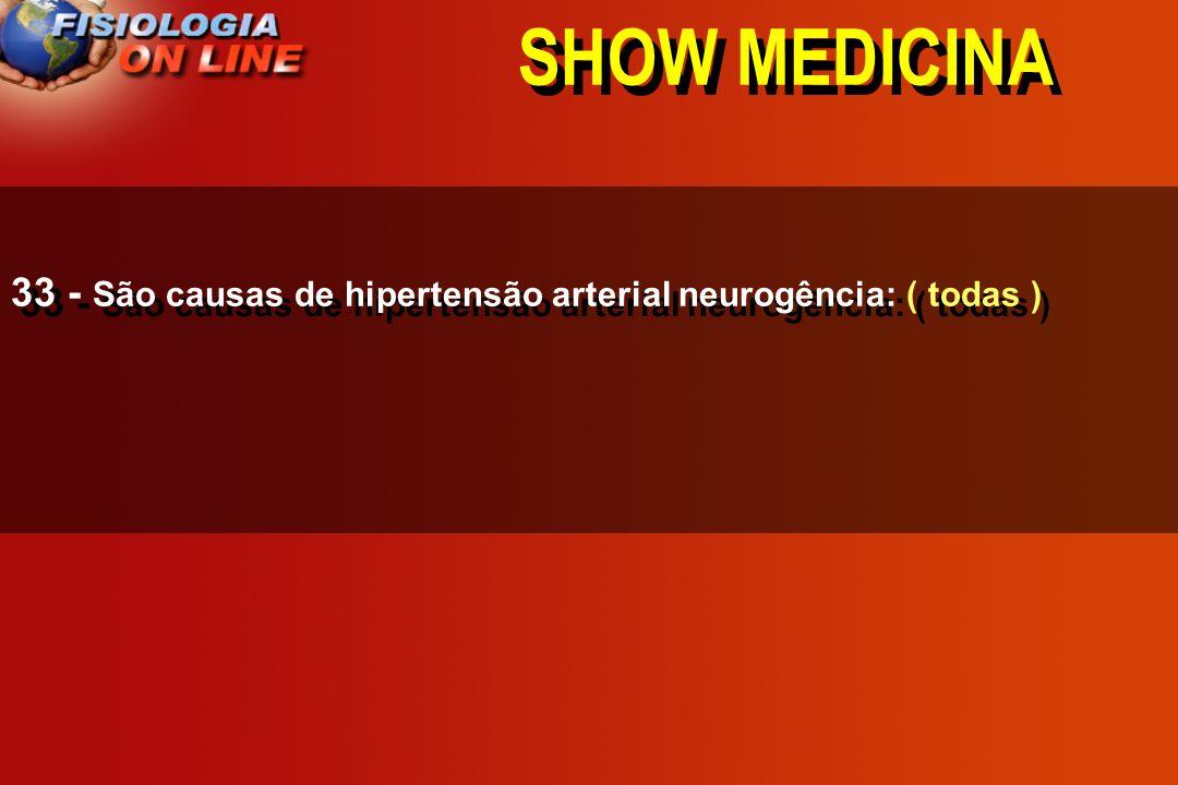 SHOW MEDICINA 33 - São causas de hipertensão arterial neurogência: ( todas )