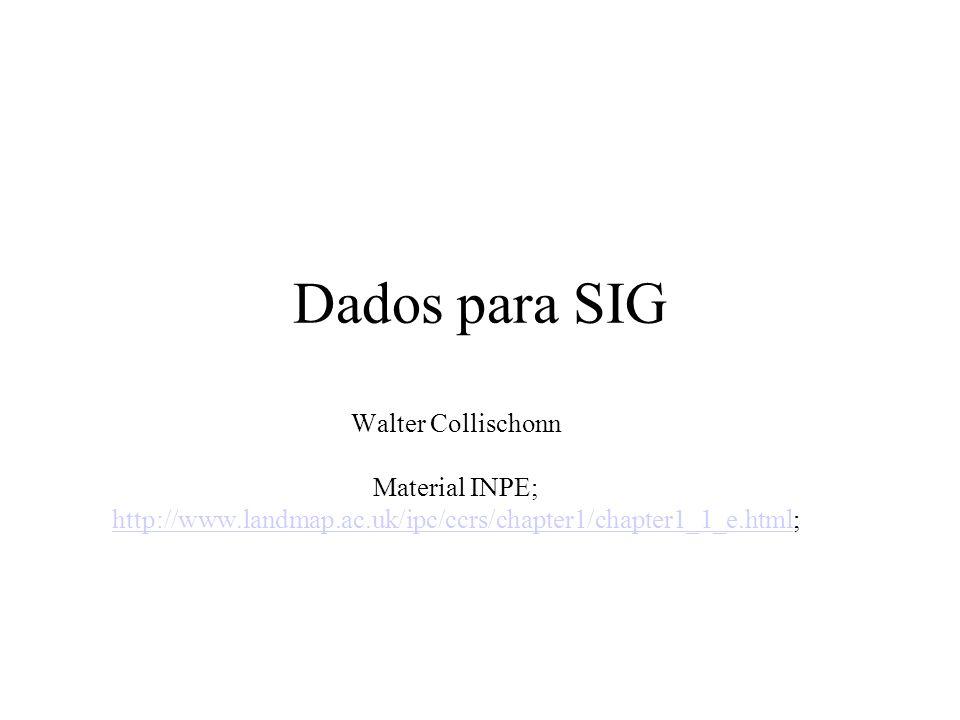 Dados para SIG Walter Collischonn Material INPE;
