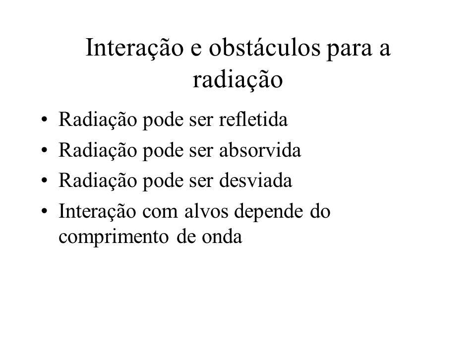 Interação e obstáculos para a radiação