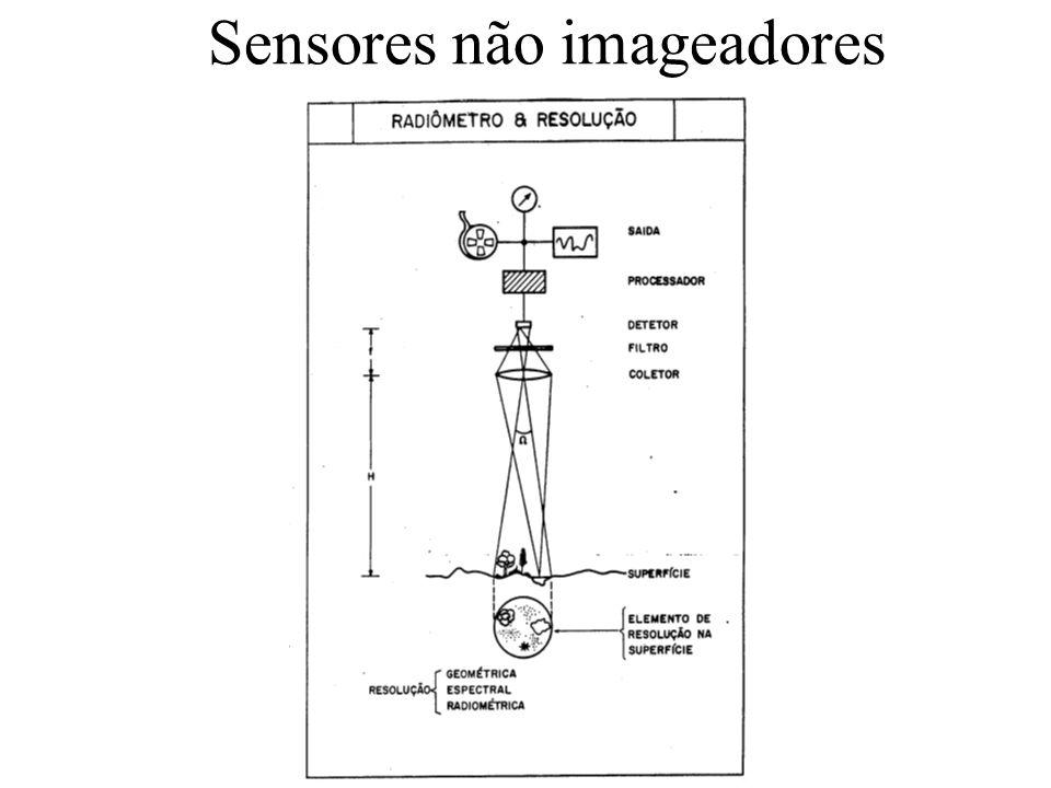 Sensores não imageadores