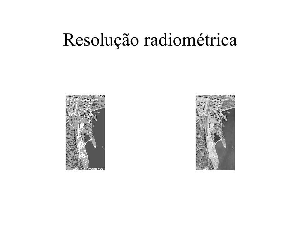 Resolução radiométrica