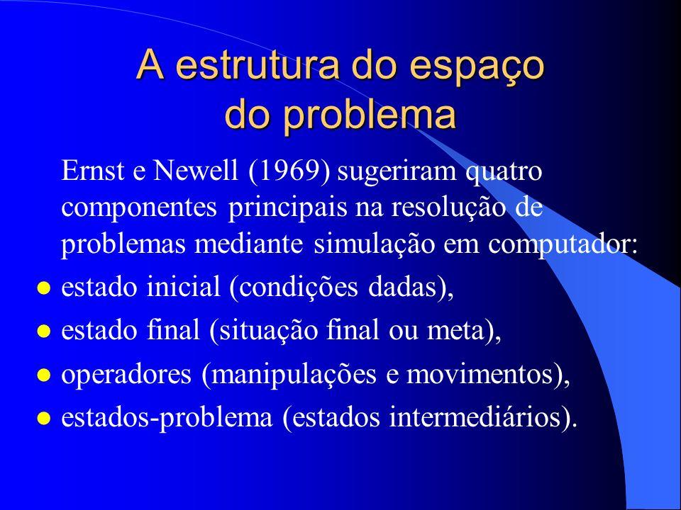 A estrutura do espaço do problema