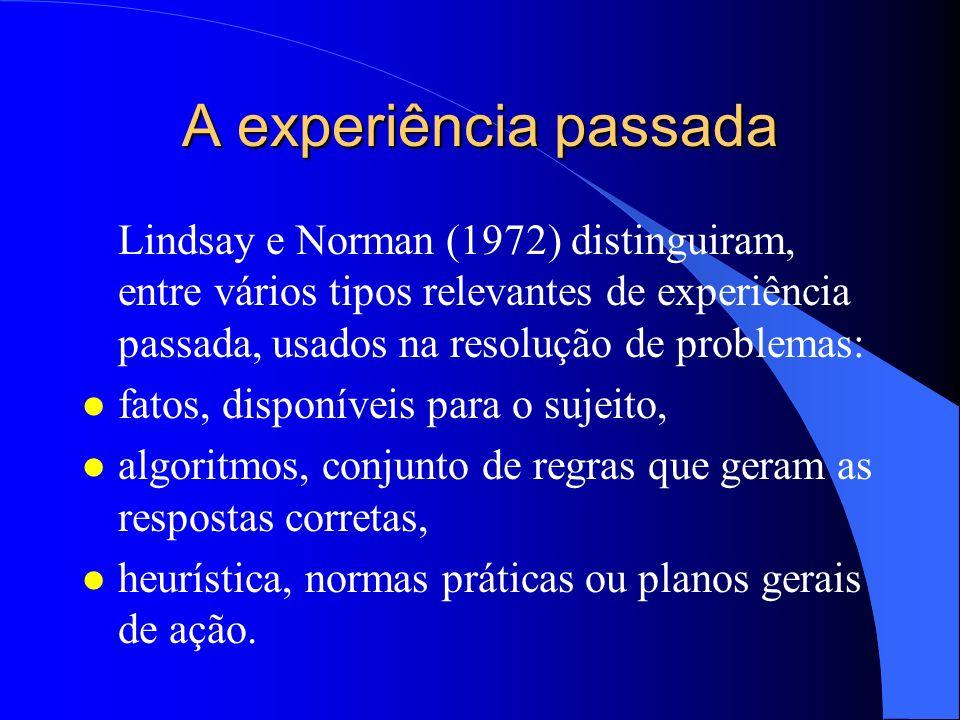 A experiência passadaLindsay e Norman (1972) distinguiram, entre vários tipos relevantes de experiência passada, usados na resolução de problemas: