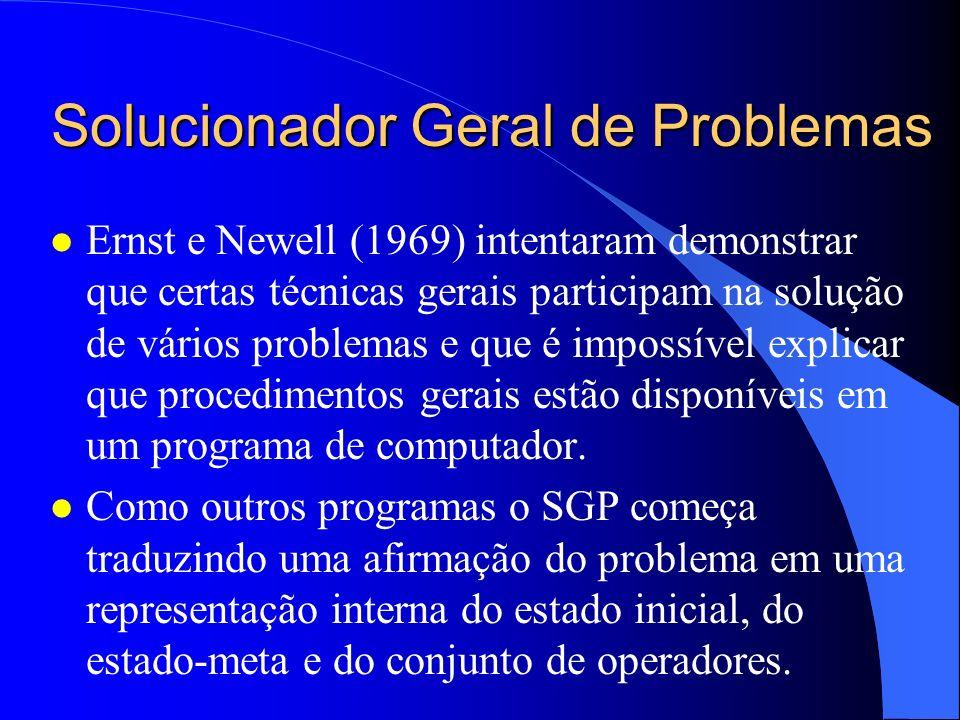 Solucionador Geral de Problemas