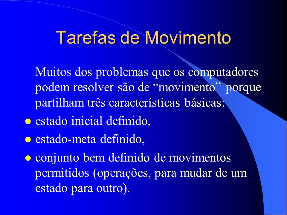 Tarefas de MovimentoMuitos dos problemas que os computadores podem resolver são de movimento porque partilham três características básicas: