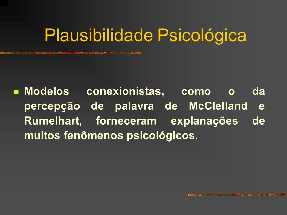 Plausibilidade Psicológica