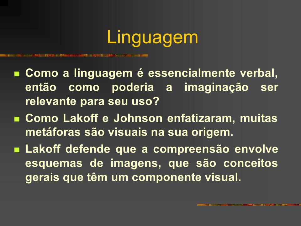Linguagem Como a linguagem é essencialmente verbal, então como poderia a imaginação ser relevante para seu uso