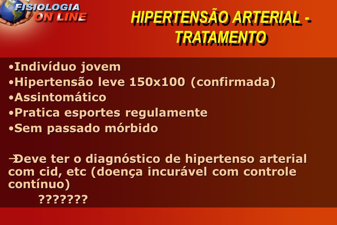 HIPERTENSÃO ARTERIAL - TRATAMENTO