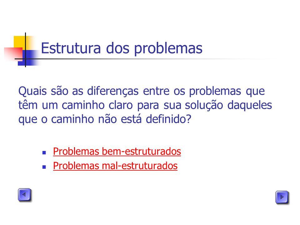 Estrutura dos problemas