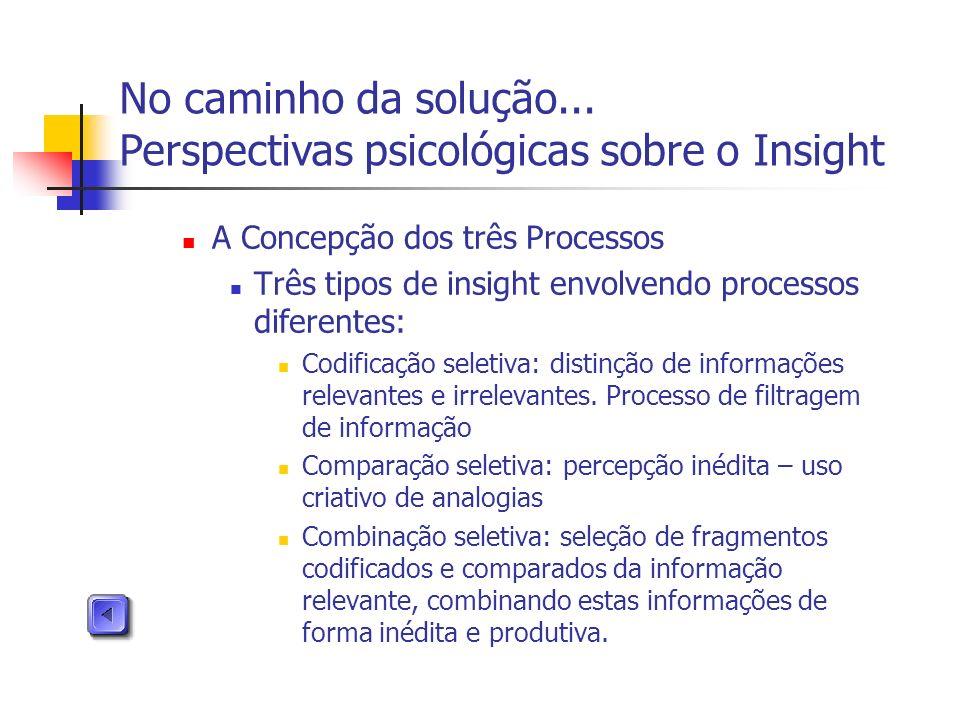 No caminho da solução... Perspectivas psicológicas sobre o Insight