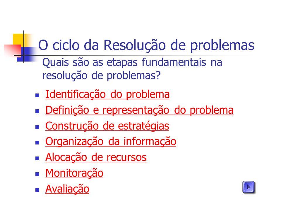 O ciclo da Resolução de problemas