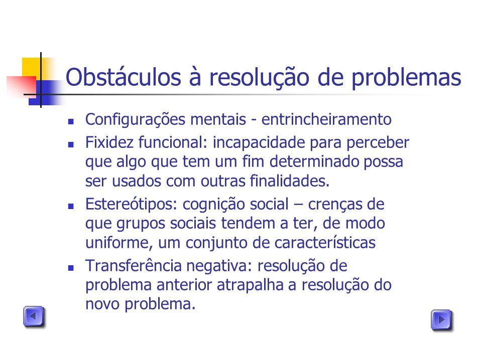 Obstáculos à resolução de problemas