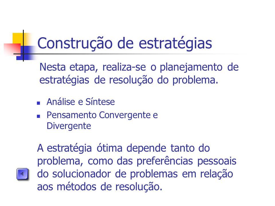 Construção de estratégias