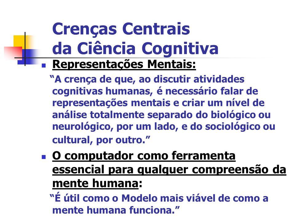 Crenças Centrais da Ciência Cognitiva