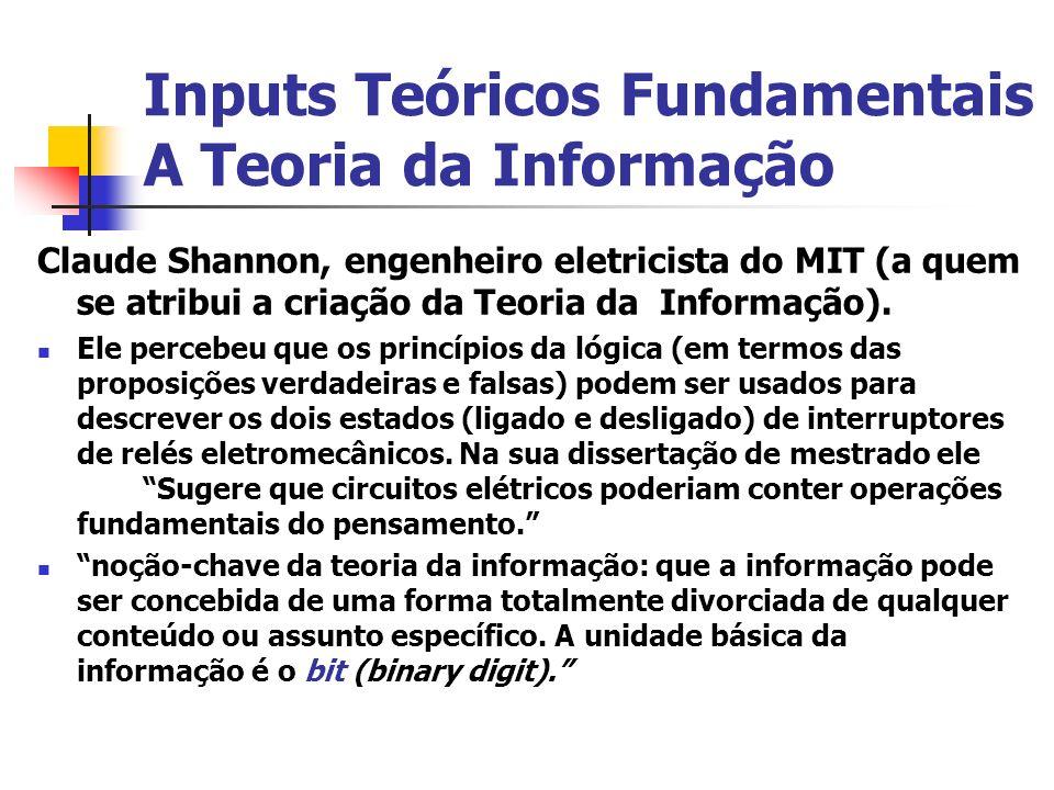 Inputs Teóricos Fundamentais A Teoria da Informação