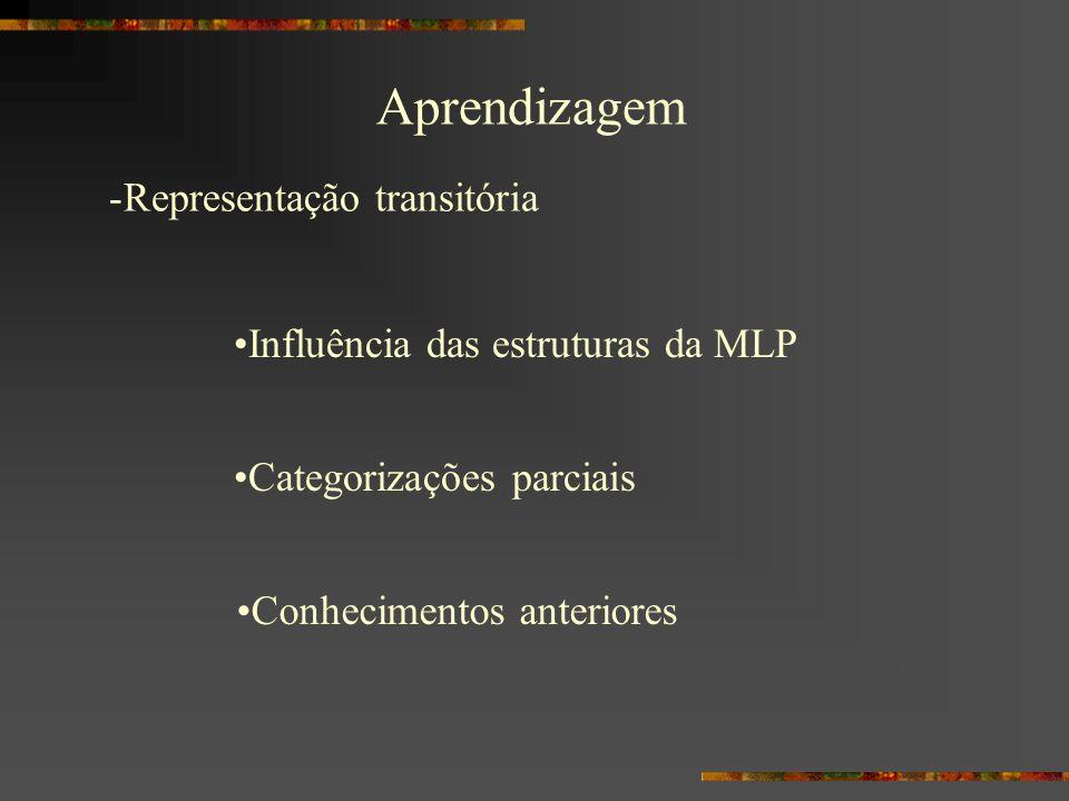 Aprendizagem Representação transitória