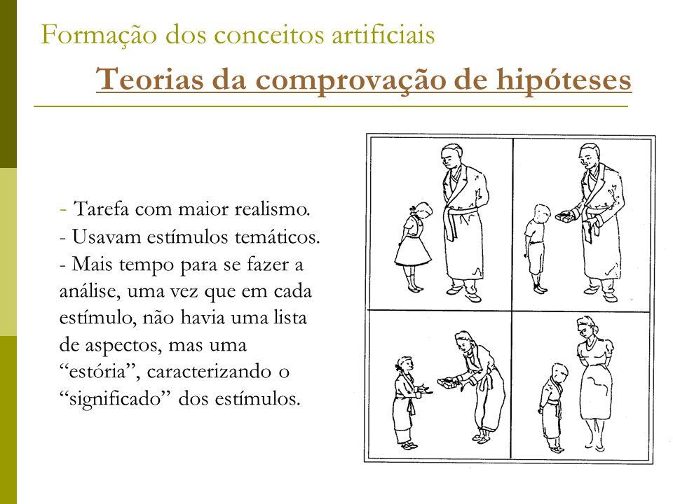 Formação dos conceitos artificiais Teorias da comprovação de hipóteses