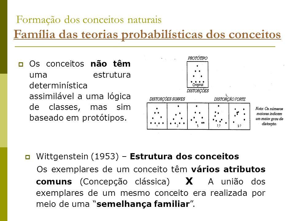 Formação dos conceitos naturais Família das teorias probabilísticas dos conceitos