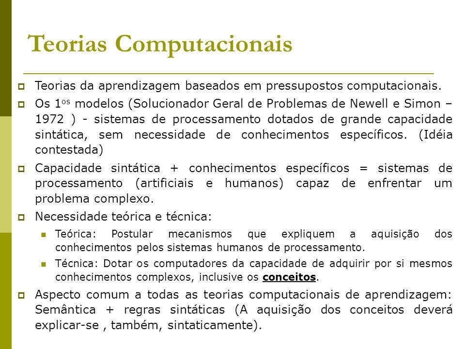 Teorias Computacionais