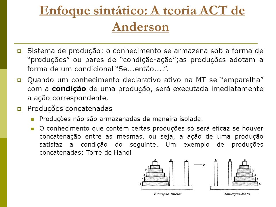 Enfoque sintático: A teoria ACT de Anderson