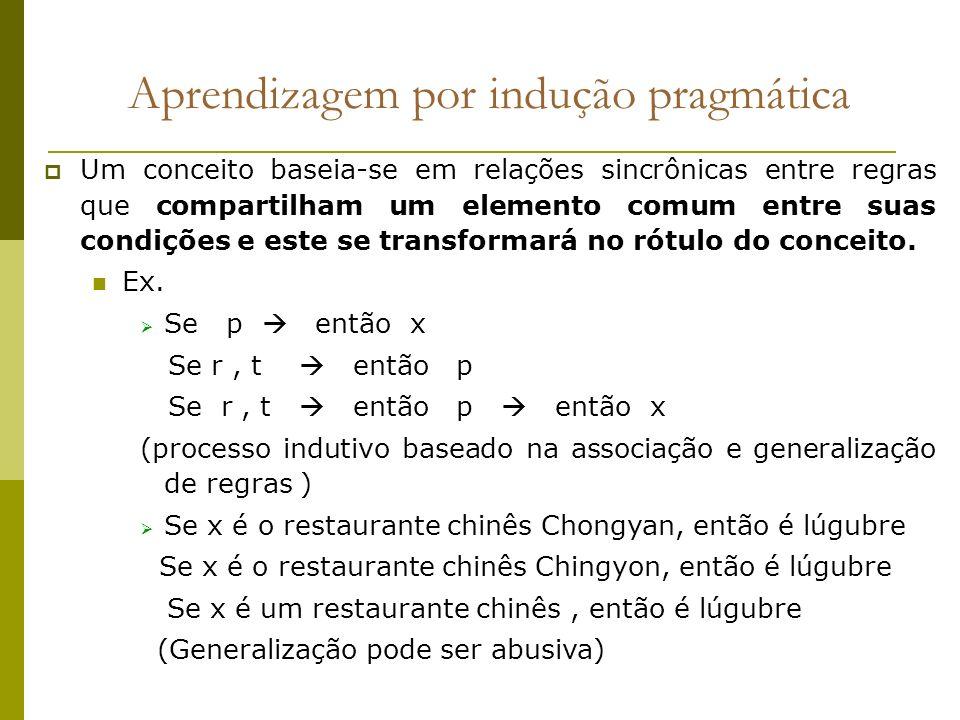 Aprendizagem por indução pragmática