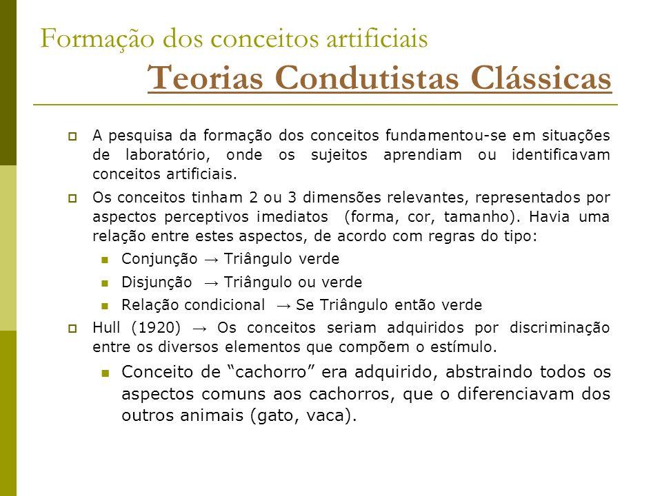 Formação dos conceitos artificiais Teorias Condutistas Clássicas