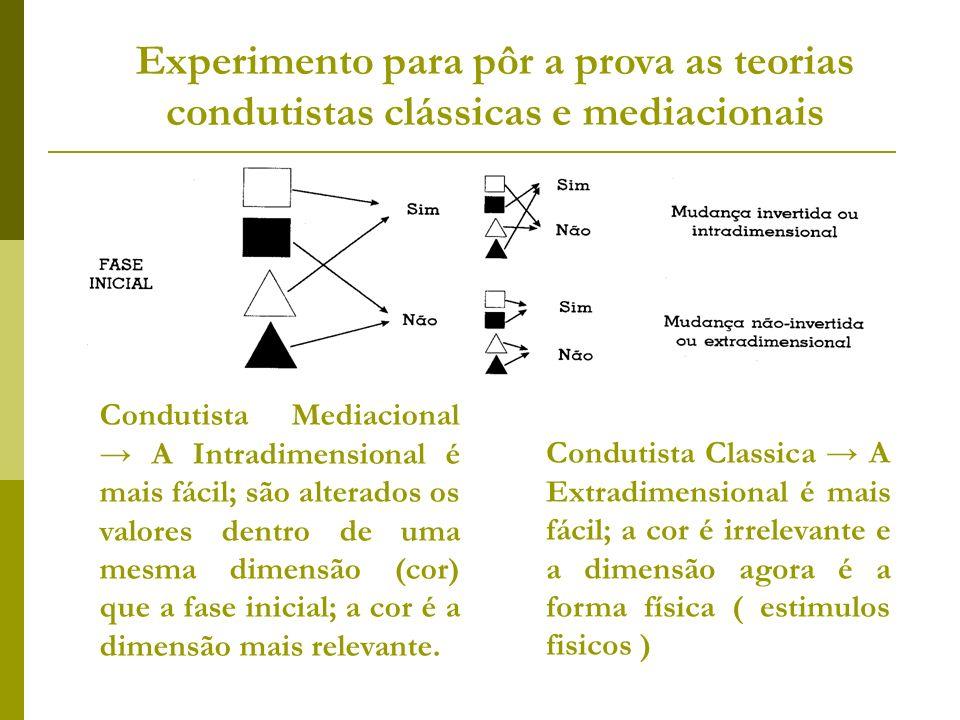Experimento para pôr a prova as teorias condutistas clássicas e mediacionais