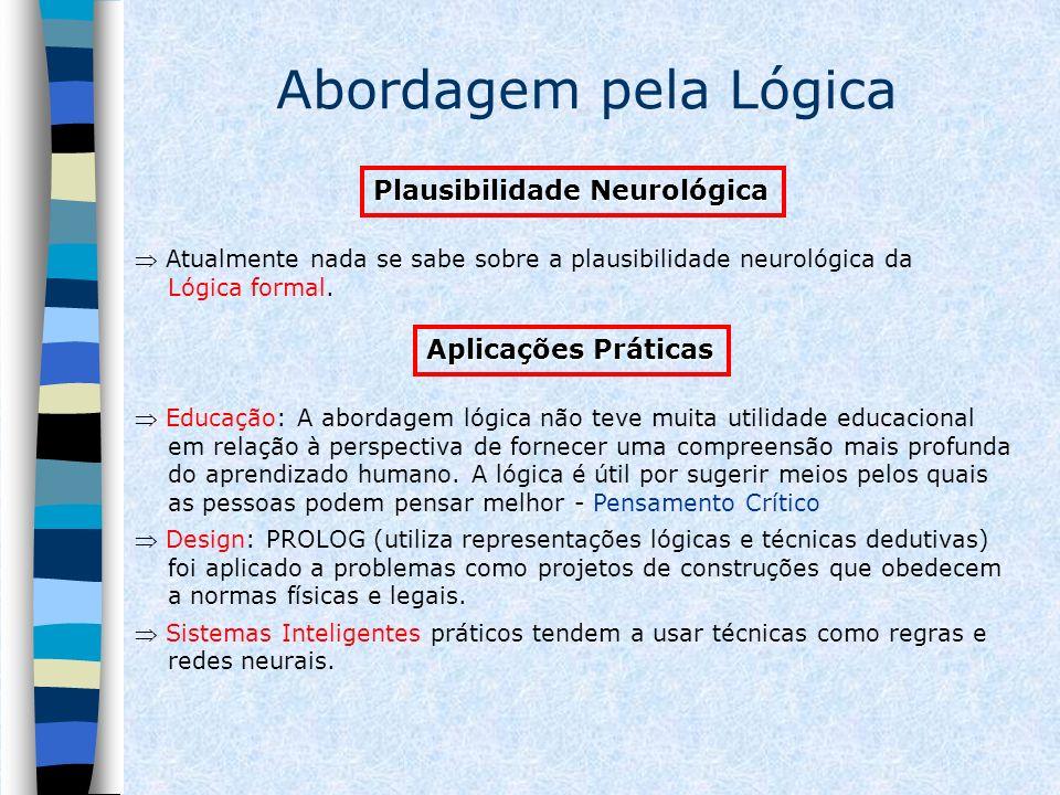 Abordagem pela Lógica Plausibilidade Neurológica Aplicações Práticas