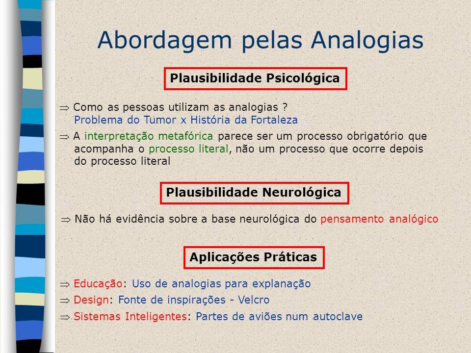 Abordagem pelas Analogias