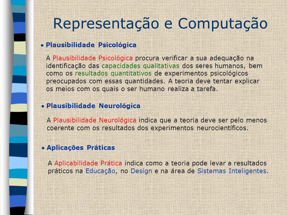 Representação e Computação
