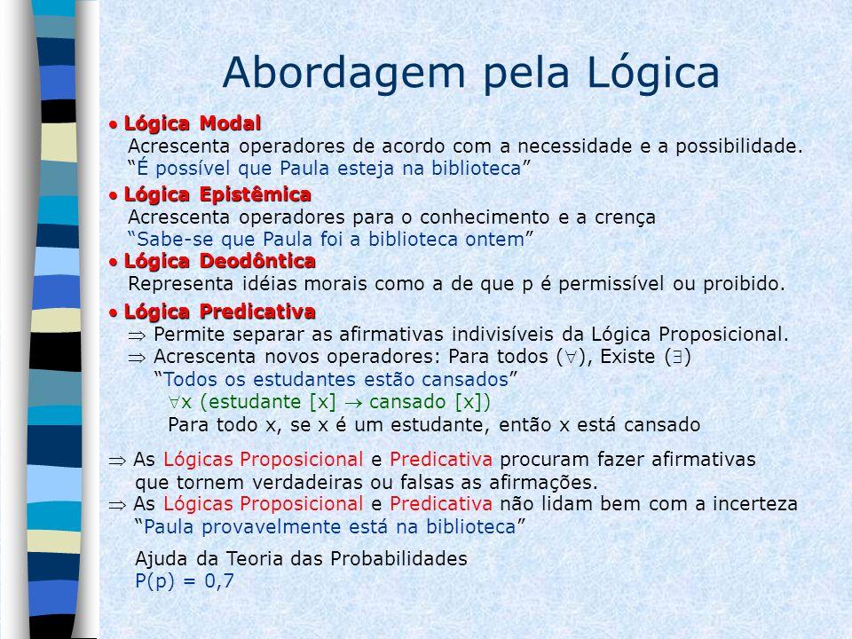 Abordagem pela Lógica  Lógica Modal