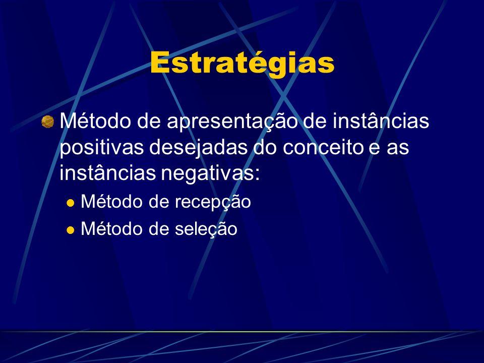 Estratégias Método de apresentação de instâncias positivas desejadas do conceito e as instâncias negativas: