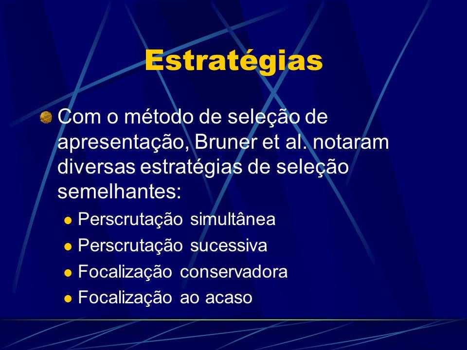 Estratégias Com o método de seleção de apresentação, Bruner et al. notaram diversas estratégias de seleção semelhantes:
