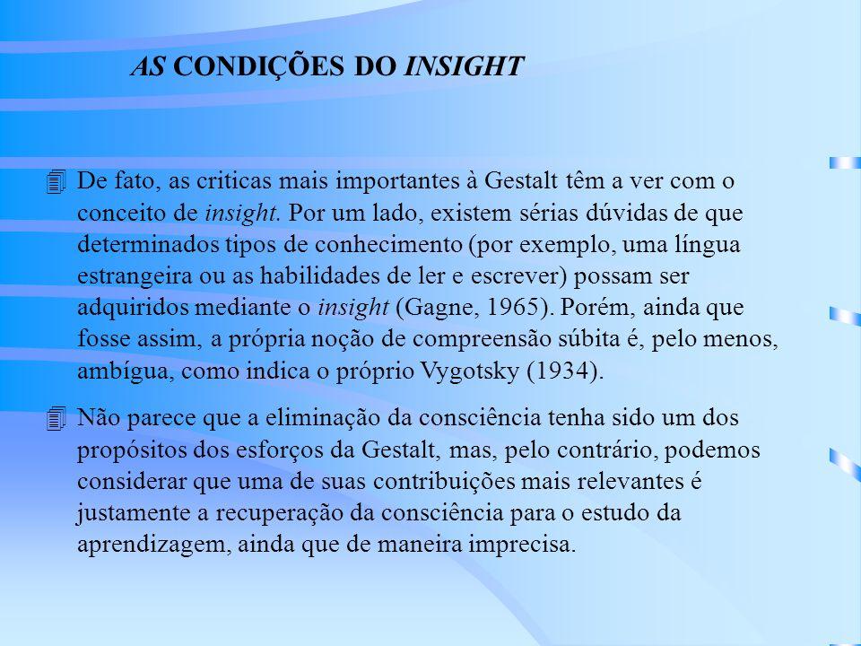 AS CONDIÇÕES DO INSIGHT