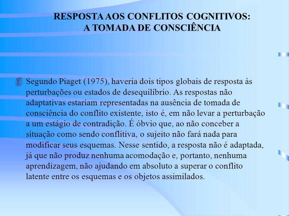 RESPOSTA AOS CONFLITOS COGNITIVOS: A TOMADA DE CONSCIÊNCIA