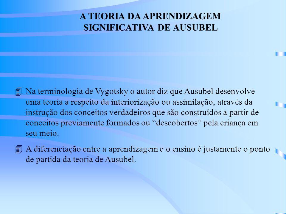 A TEORIA DA APRENDIZAGEM SIGNIFICATIVA DE AUSUBEL