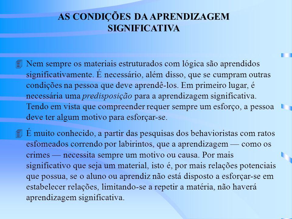 AS CONDIÇÕES DA APRENDIZAGEM SIGNIFICATIVA