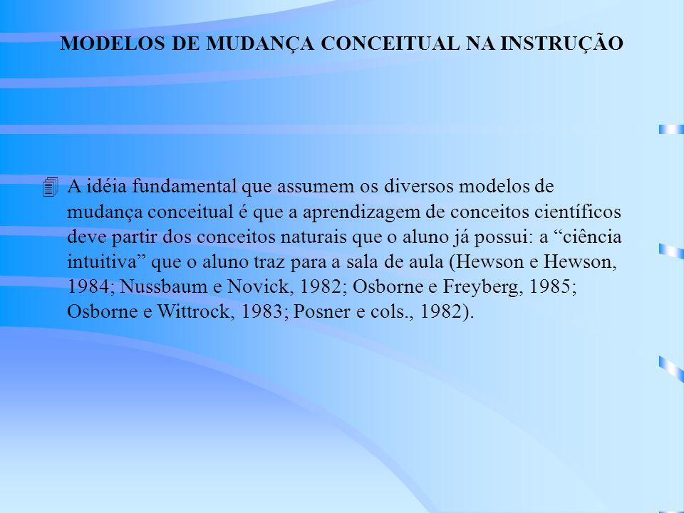MODELOS DE MUDANÇA CONCEITUAL NA INSTRUÇÃO