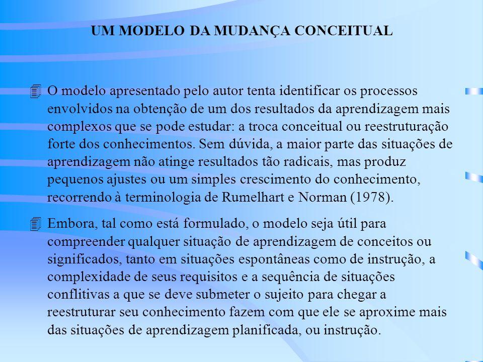 UM MODELO DA MUDANÇA CONCEITUAL